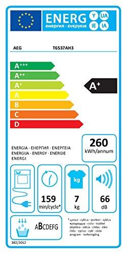 Wärmepumpentrockner AEG Lavatherm T6537AH3 - 2