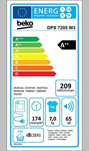Beko DPS7205W3 Wärmepumpentrockner - 2