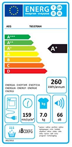 AEG T65370AH Wärmepumpentrockner / A+ / 7 kg / Weiß / Startzeitvorwahl / Knitterschutz -