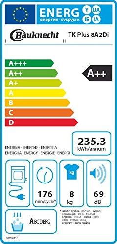 Bauknecht TK Plus 8A2Di Wärmepumpentrockner / 8 kg / weiß / Knitterschutz / SoftFinish / Startzeitvorwahl -